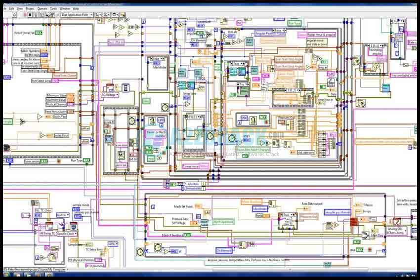 Labview for the layperson