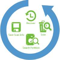 ISkysoft Data Recovery Crack/ Serial + Installer Download