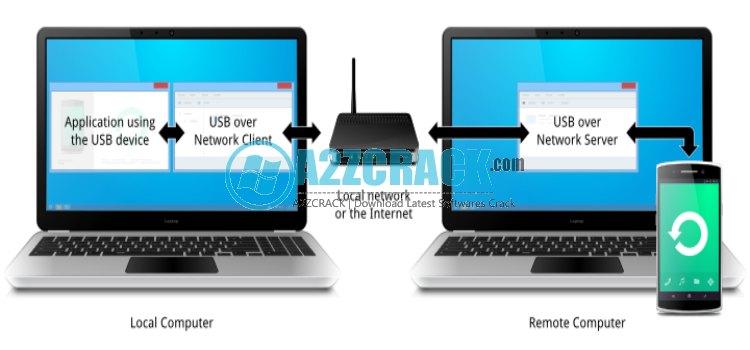 USB Over Network v4.7.5
